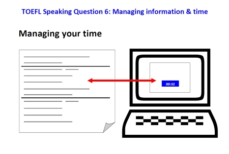 Ibt speaking and writing tibtv147toeflspeakingquestion6 pronofoot35fo Images