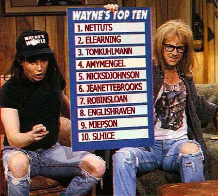 Er-blog-screenr-top-ten