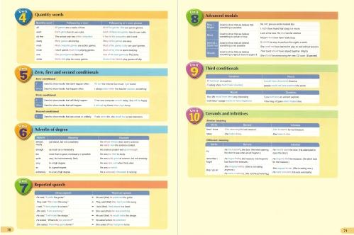Er-blog-grammar-chart