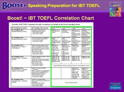 Er-blog-boost-toefl-prep-lg-3