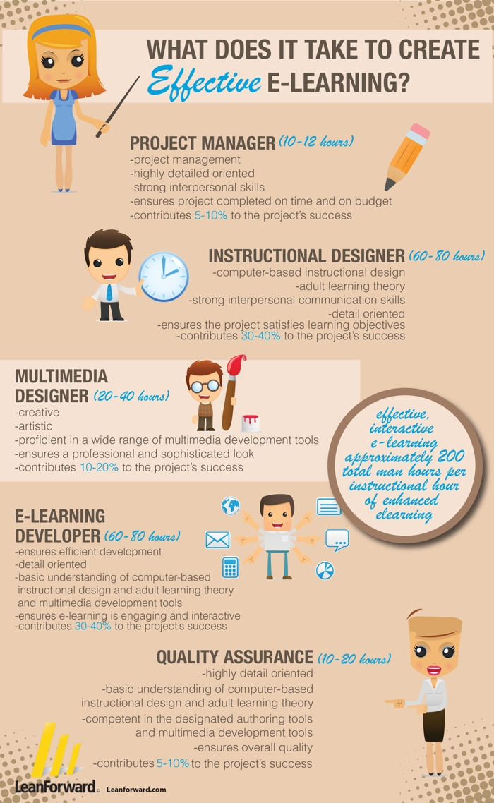E-learning-infographic-V6