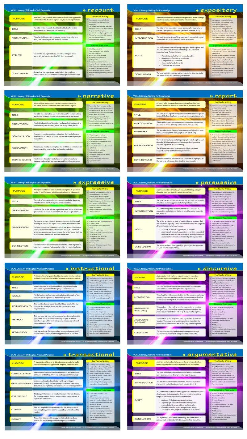 Writing text types VCAL Literacy minimized